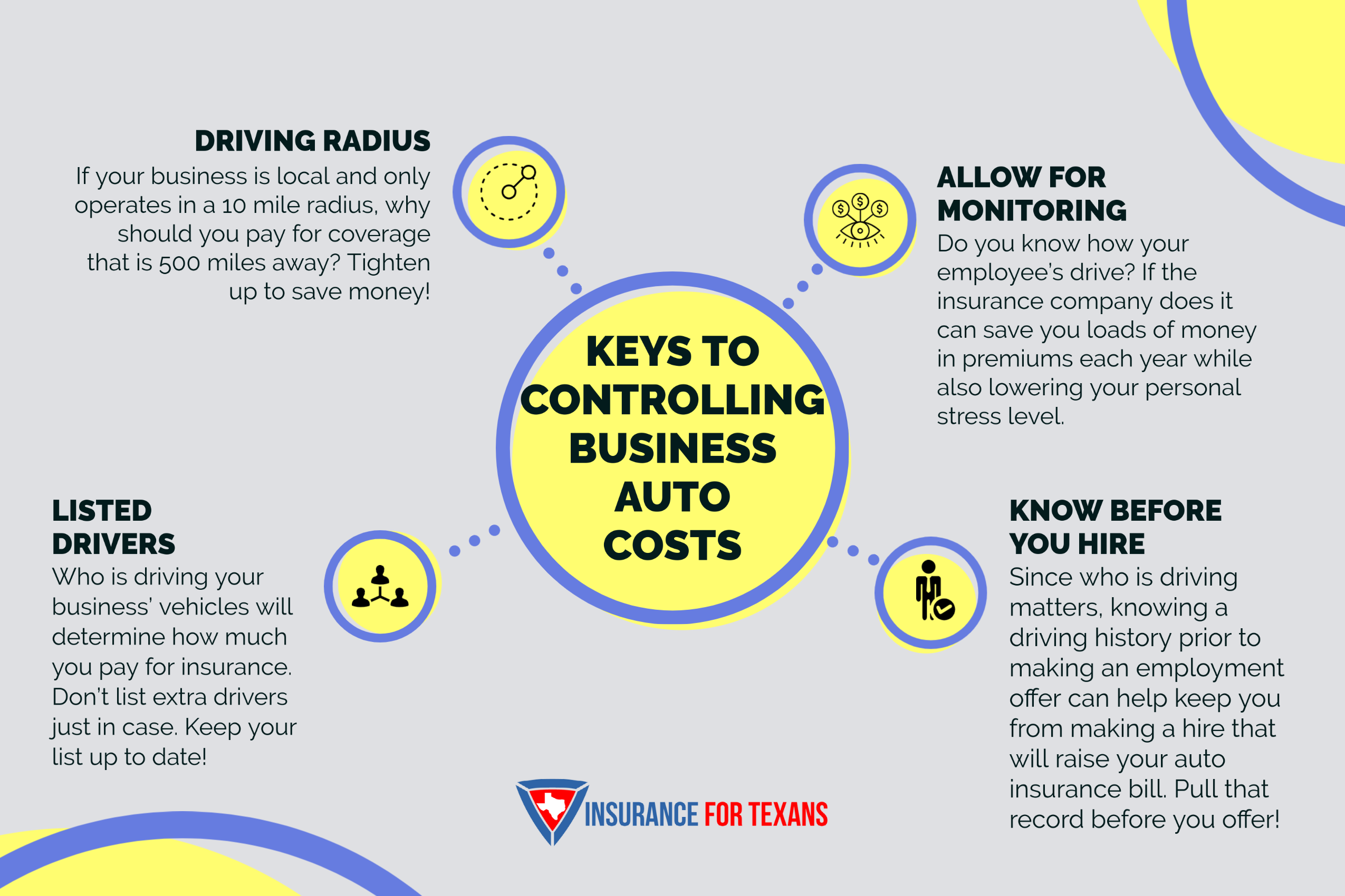 Keys to controlling business auto costs