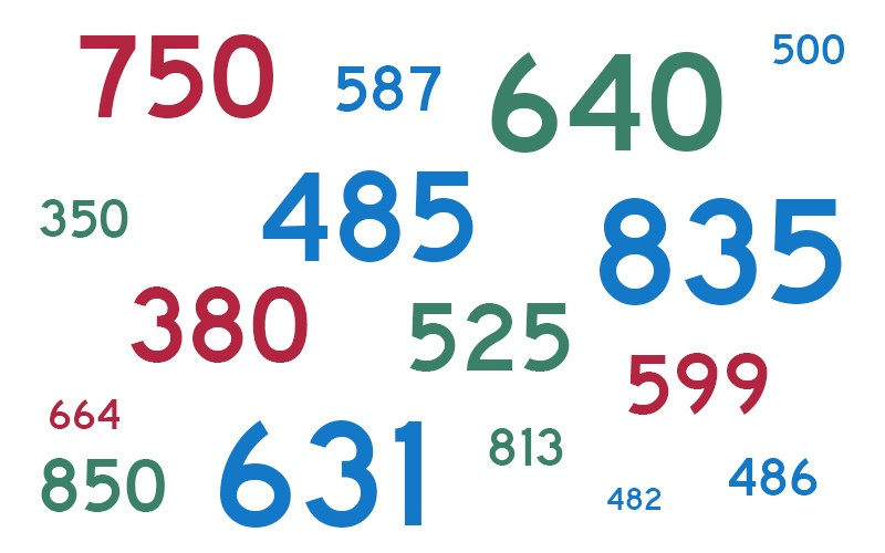 credit score numbers
